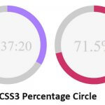 Create CSS3 proportion Circle mistreatment jQuery percircle.js Plugin