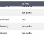 Fixed Header Table Example using Bootstrap